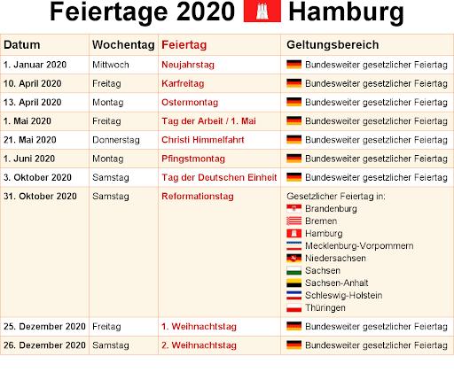 Gesetzliche Feiertage Hamburg 2020