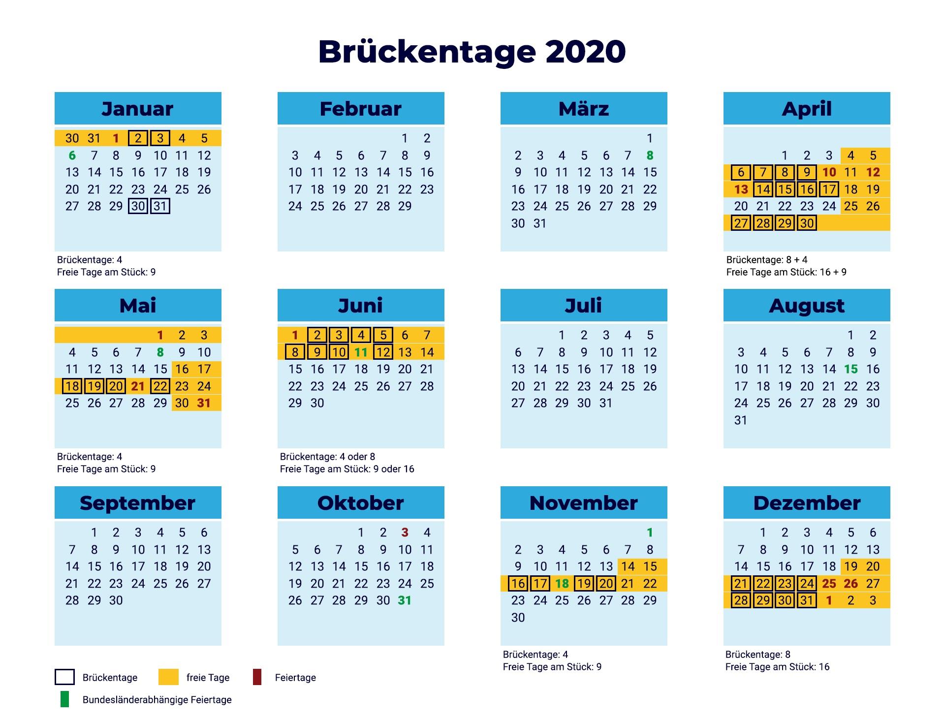 Gesetzliche Urlaubstage 2020