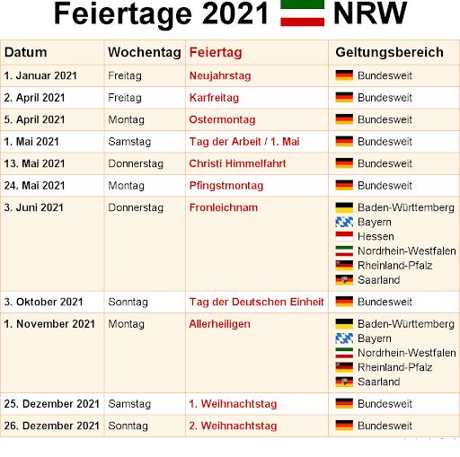 Gesetzliche Feiertage NRW 2020